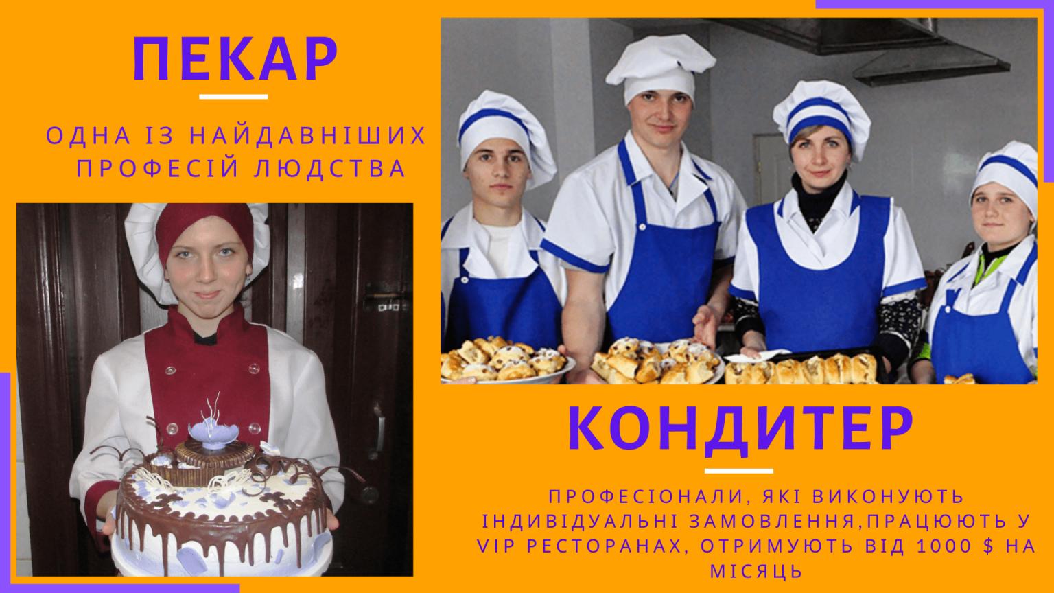 Пекар Кондитер Профосвіта Полтавщини