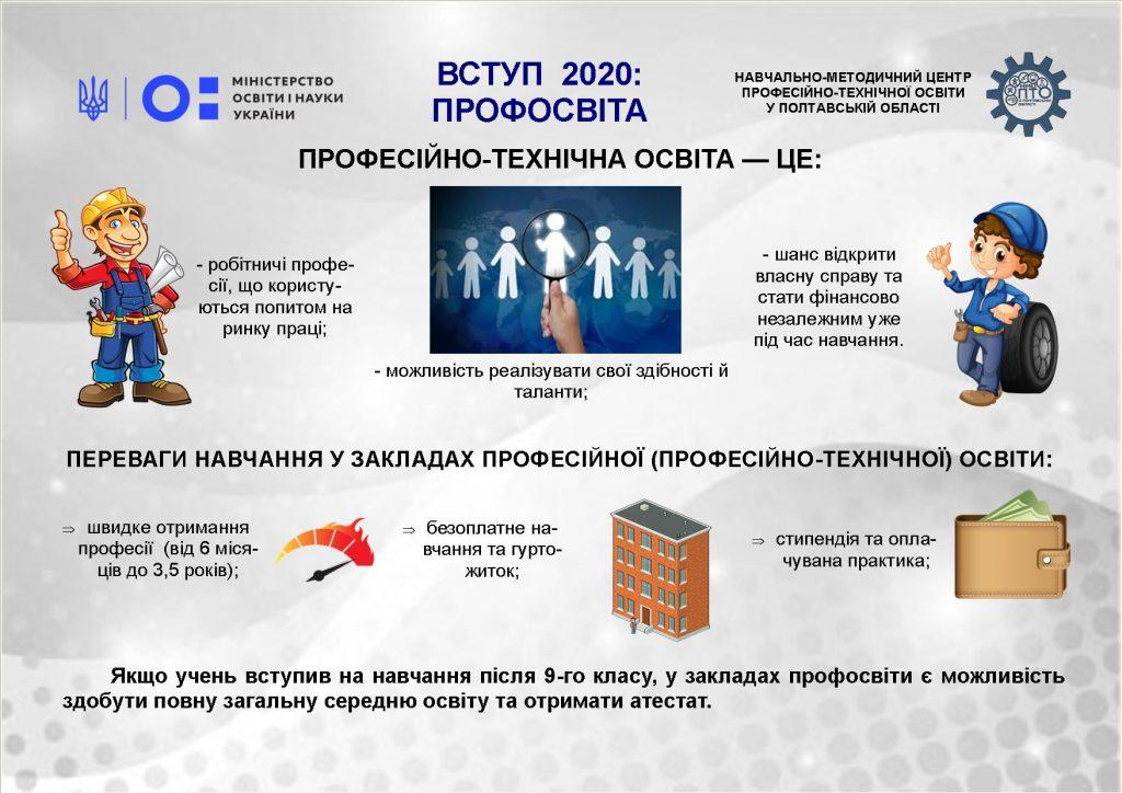 Вступ 2020 Профосвіта Полтавщини